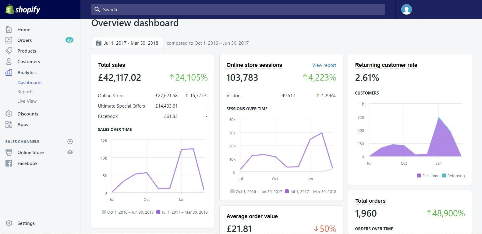 She's Yup *HUGE POTENTIAL 15K Monthly Easily *Baby, Women, General Store * Optimized for Mobile Shopping ! Screenshot - 2